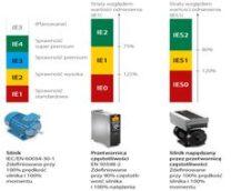 Danfoss_dyrektywa_Ecodesign