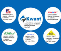 Powstała spółka Kwant Hurtownie Elektryczne