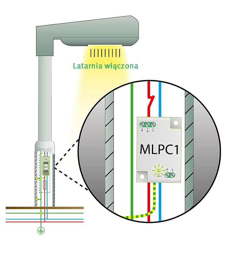 Ograniczniki przepięć do zabezpieczania latarni ulicznych z oprawami LED