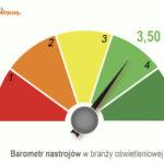 barometr nastrojów w branży oświetleniowej