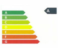 skala zyżycia energii